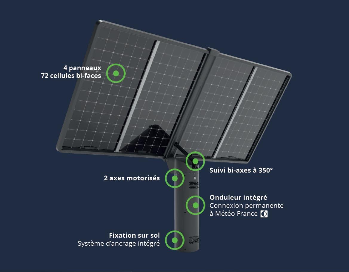 tracker solaire photovoltaique Lumioo pour autoconsommation